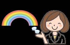 コンタクトから虹